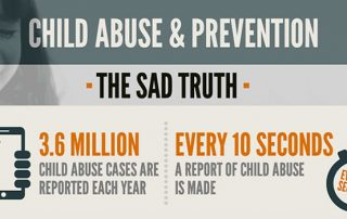 Child Abuse Infographic